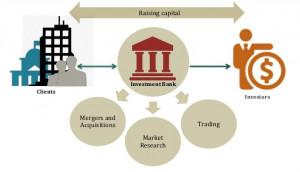 ငွေကြေးရောင်းဝယ်ရာတွင် Banker တို့၏ နည်းလမ်းကိုသိရှိထားလျှင် သင်လည်းချမ်းသာလာနိုင်သည်