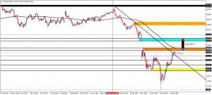 ကမ္ဘာ့ရေနံဈေးကွက် အကြောင်း တစေ့တစောင်း (သို့မဟုတ်) USOUSD D1 analysis