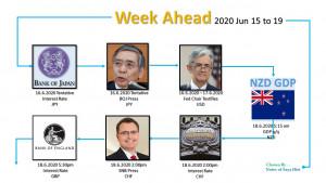 ဗဟိုဘဏ် ၃ ခု ရဲ့ QE တွေ ဘယ်လို လာမလဲ . . .